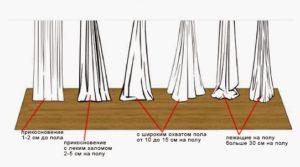 шторы на полу