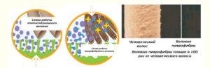 микрофибра свойства